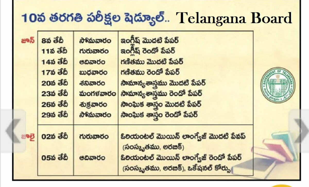 TS SSC 10th Model Paper 2020 Namasthe Telangana